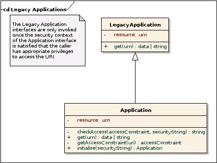 Image: IMAGE: static/2006/08/15/LegacyApplications.jpg